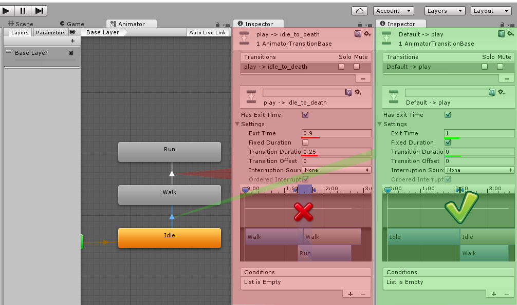 Configuring transitions in Unity Animator with GAF