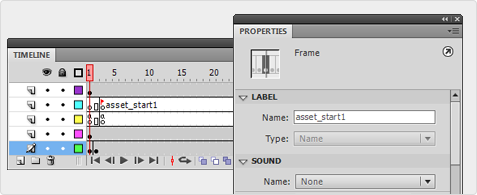 gaf frame labels sequences, create 2d animations